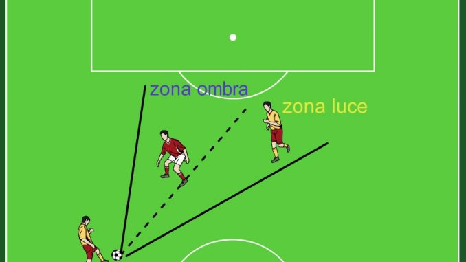 ZONA LUCE E ZONA OMBRA